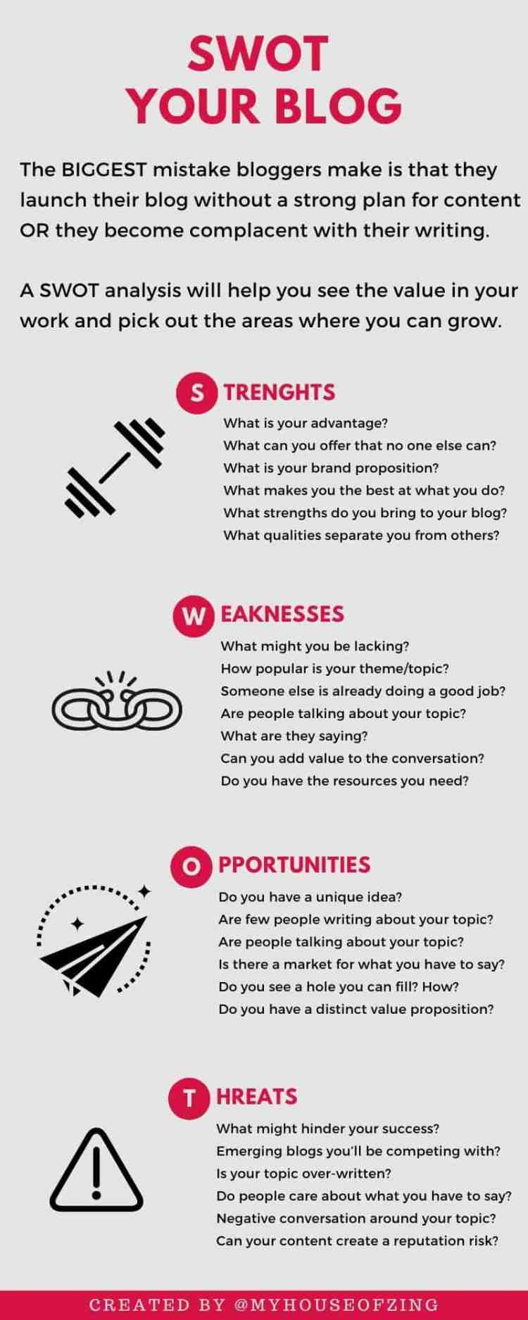 SWOT Infographic