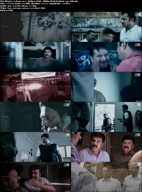 Mission 90 Days 2019 HDRip 300MB Hindi Dubbed 480p Download
