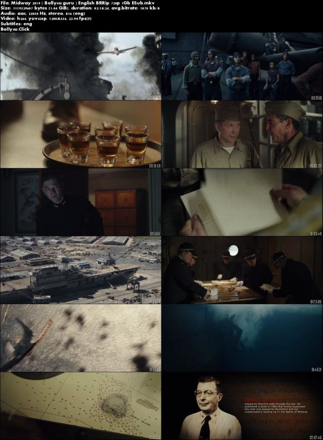 Midway 2019 BRRip 300MB English 480p ESub Download