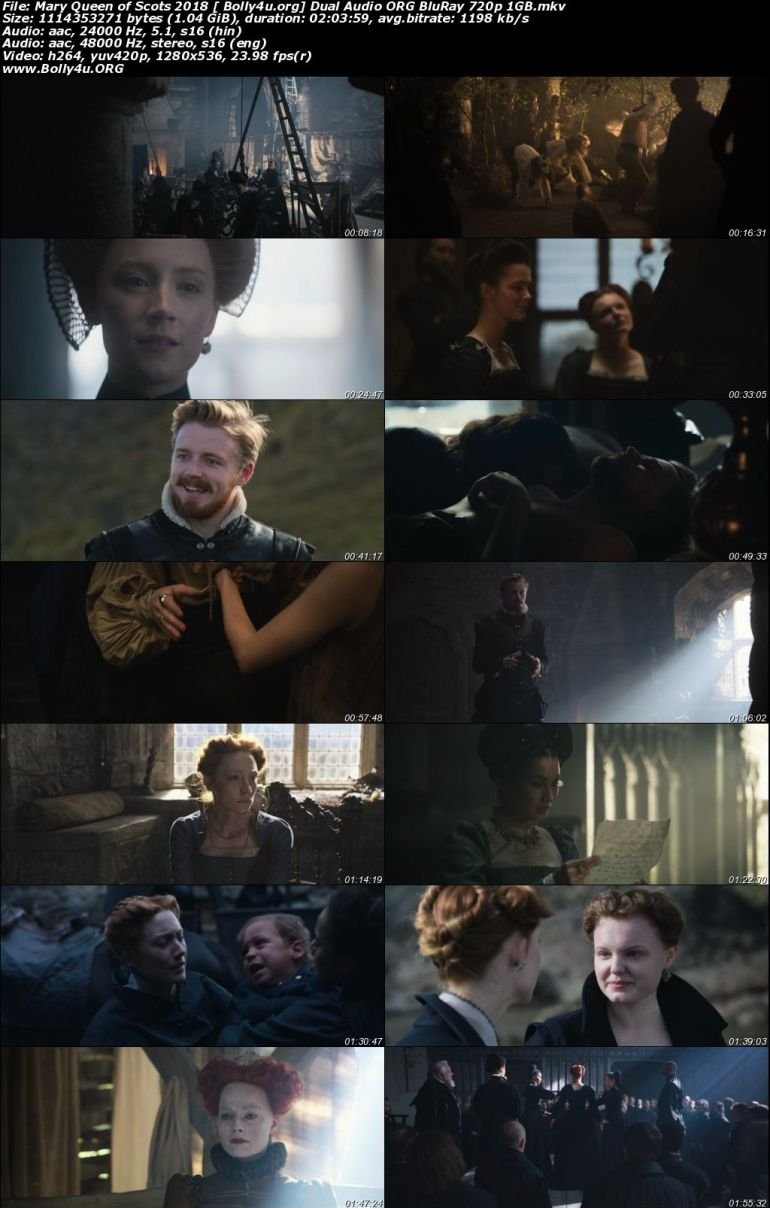 Mary Queen of Scots 2018 BluRay 400MB Hindi Dual Audio ORG 480p Download