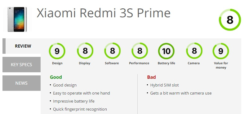 Buying XIAOMI Redmi 3S & 3S Prime