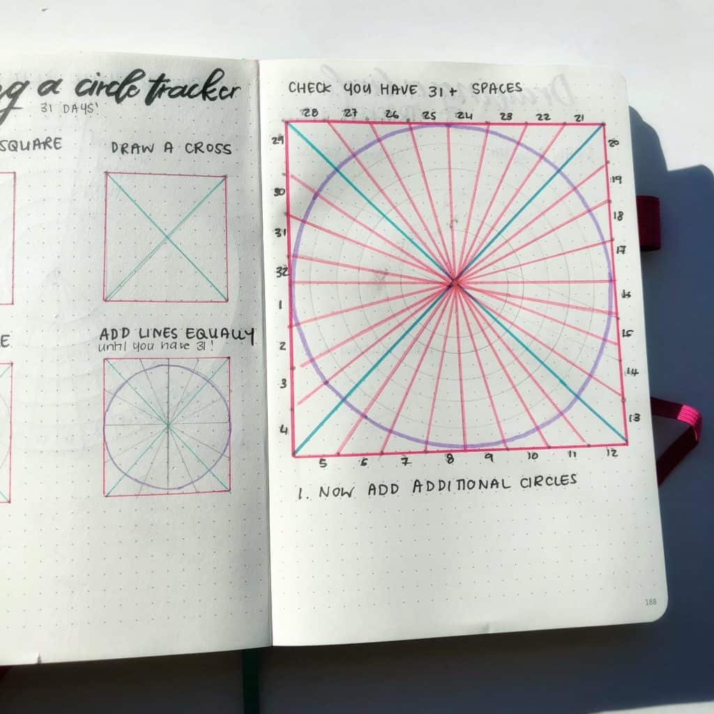 How To Draw The Circle Habit Tracker