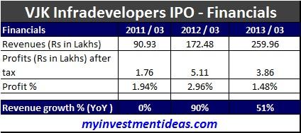 VKJ Infradevelopers IPO