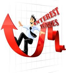 Fixed Deposit Interest Rates in India