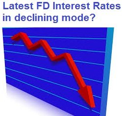 Latest Bank FD Interest Rates - Dec-2014