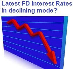 Latest Bank FD Interest Rates - September-2015