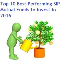 Top 10 Best Performing SIP Mutual Funds in 2016