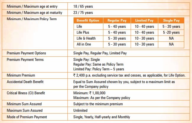 http://www.iciciprulife.com/Digitisation/Resource_Center/product/term/iProtect_Smart/ICICI_Pru_iProtect_Smart_Brochure.pdf