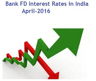 Overview of Latest Bank FD Interest Rates-April-2016