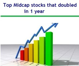 Top Midcap stocks that doubled in 1 year in 2016
