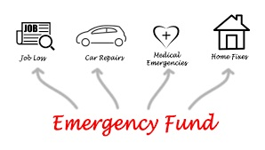 emergency fund-Investment Tips for Newly Married Couple
