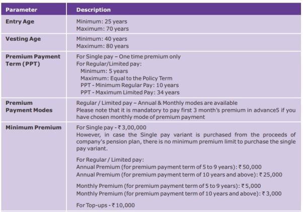 features of Canara HBSC OBC Life insurance Bhavishya Plan