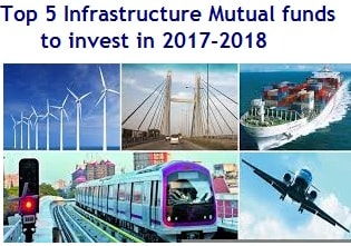 Top 5 Infrastructure Mutual funds to invest in 2017-2018-min