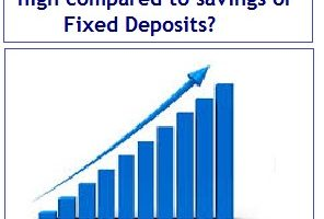 How Debt Mutual Funds score high compared to savings or Fixed Deposits?