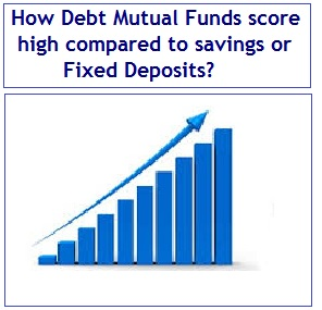 How Debt Mutual Funds score high compared to savings or Fixed Deposits