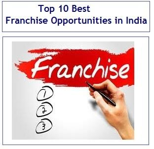 What's Next After Buying A Franchise?