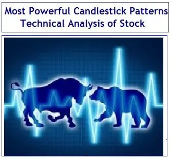 Most Powerful Candlestick Patterns in Technical Analysis of Stock
