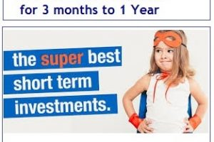 Best Investment Options for 3 months to 1 Year