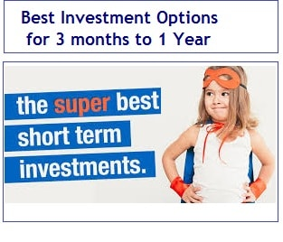 Best Investment Options for 3 months to 1 Year-min
