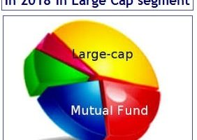 Best Mutual Funds to invest in 2018 in Large Cap segment