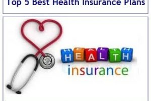 Top 5 Best Health Insurance Plans in India in 2018