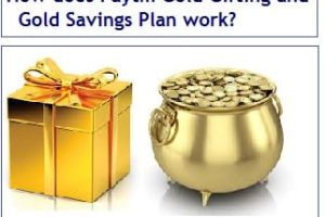 How does Paytm Gold Gifting and Gold Savings Plan work?