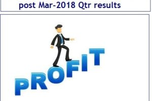 Best Midcap Stocks to invest post Mar-2018 Qtr results