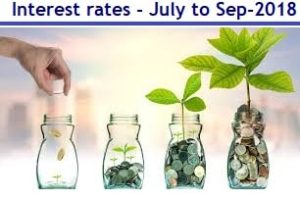 Revised Post Office Small Saving Interest rates – July to Sep-2018