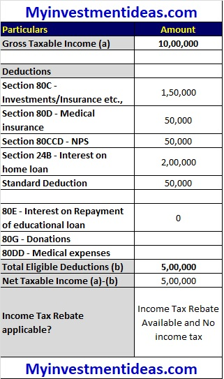 Tax Rebate under section 87A for Rs 5 Lakhs Taxable Income - Illustration-2-rev
