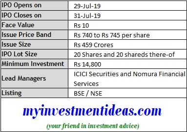 Affle India Limited IPO Issue Details