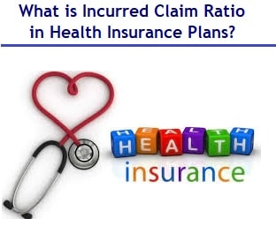 What is Incurred Claim Ratio (ICR) in Health Insurance Plans
