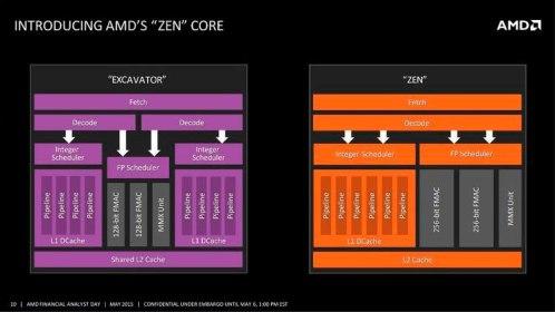 amd_zen_processor_-_architecture_thumb