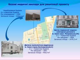 Базовые медицинские учреждения для реализации проекта