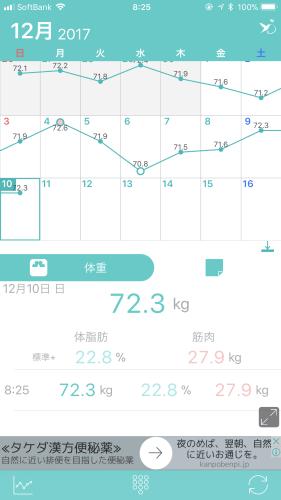 体重アプリ