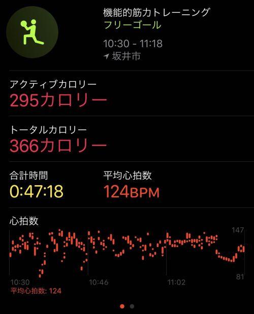 Apple Watch 筋トレ