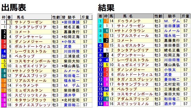 bakenkaikata1