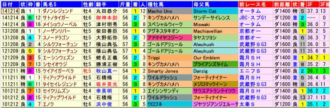 capella-s.2015-2010