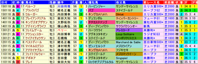 keiseihai-data-2015-2011