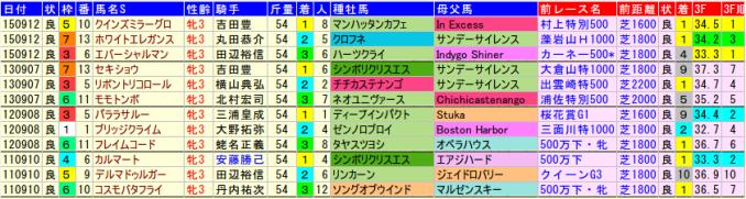 shionstakes2015-2011