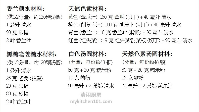 natural-5-colour-glutinous-rice-balls-mykitchen101-recipe-page