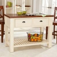Kitchen table with stools underneath | | Kitchen ideas