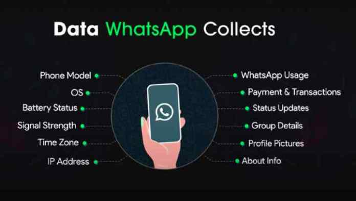 After the WhatsApp Policy Update, WhatsApp will now collect your Data