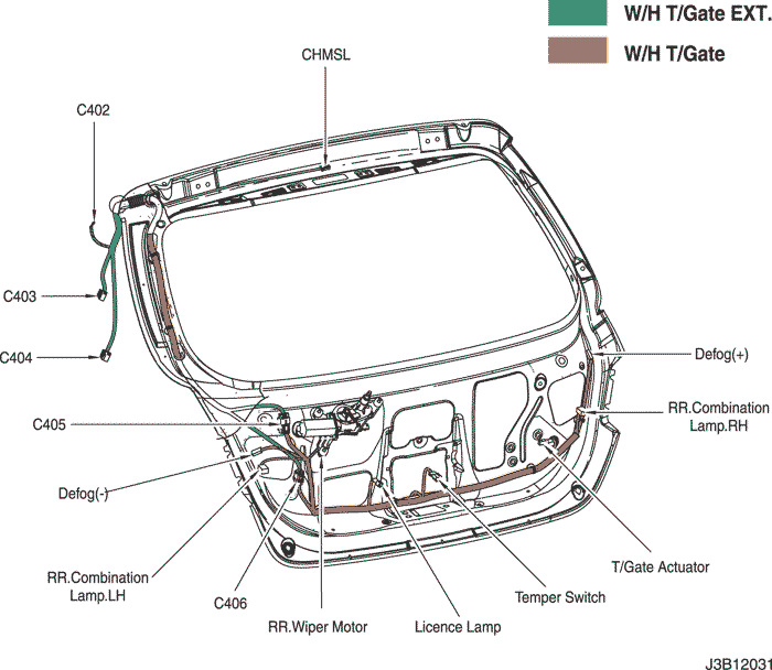 Electrical Wiring Diagram 2006 Nubira-Lacetti POSITION OF