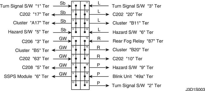 Electrical Wiring Diagram 2006 Nubira-Lacetti 14. HAZARD