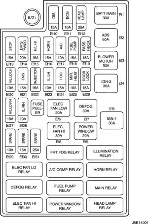 Electrical Wiring Diagram 2006 NubiraLacetti USAGE AND CAPACITY OF FUSES IN FUSE BLOCK
