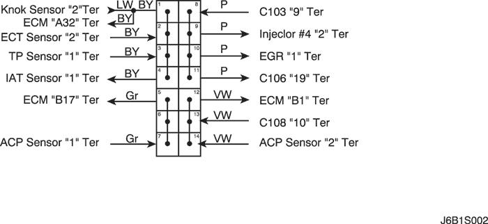 Electrical Wiring Diagram 2006 Nubira-Lacetti 3. ECM