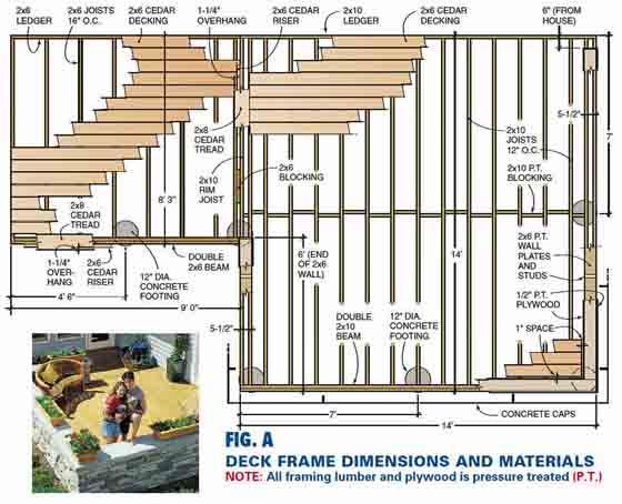 wood porch plans