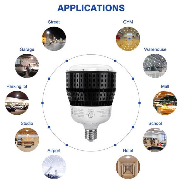Metal halide equivalent LED Bulb