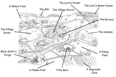 Labeled Medieval Village Drawing