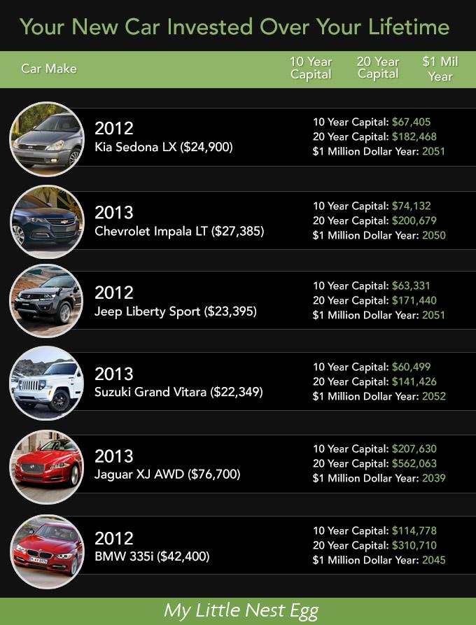 car-investment-diagram2